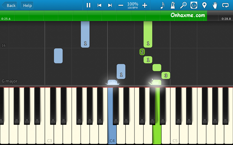 Synthesia pro