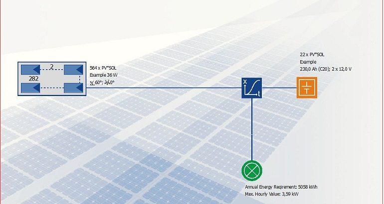 Solar Power free