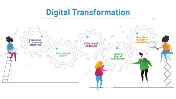 What to Know about digital transformation