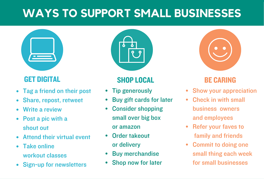 Why Small Businesses Need IT Support